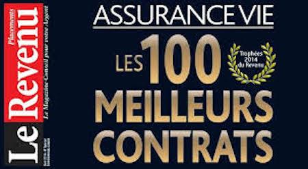 visuel post tribune Pourquoi L'AFER est Trophée d'Or des contrats Multisupports Actifs